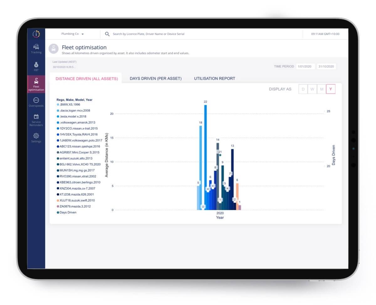 intelematics CONNECT fleet optimisation report